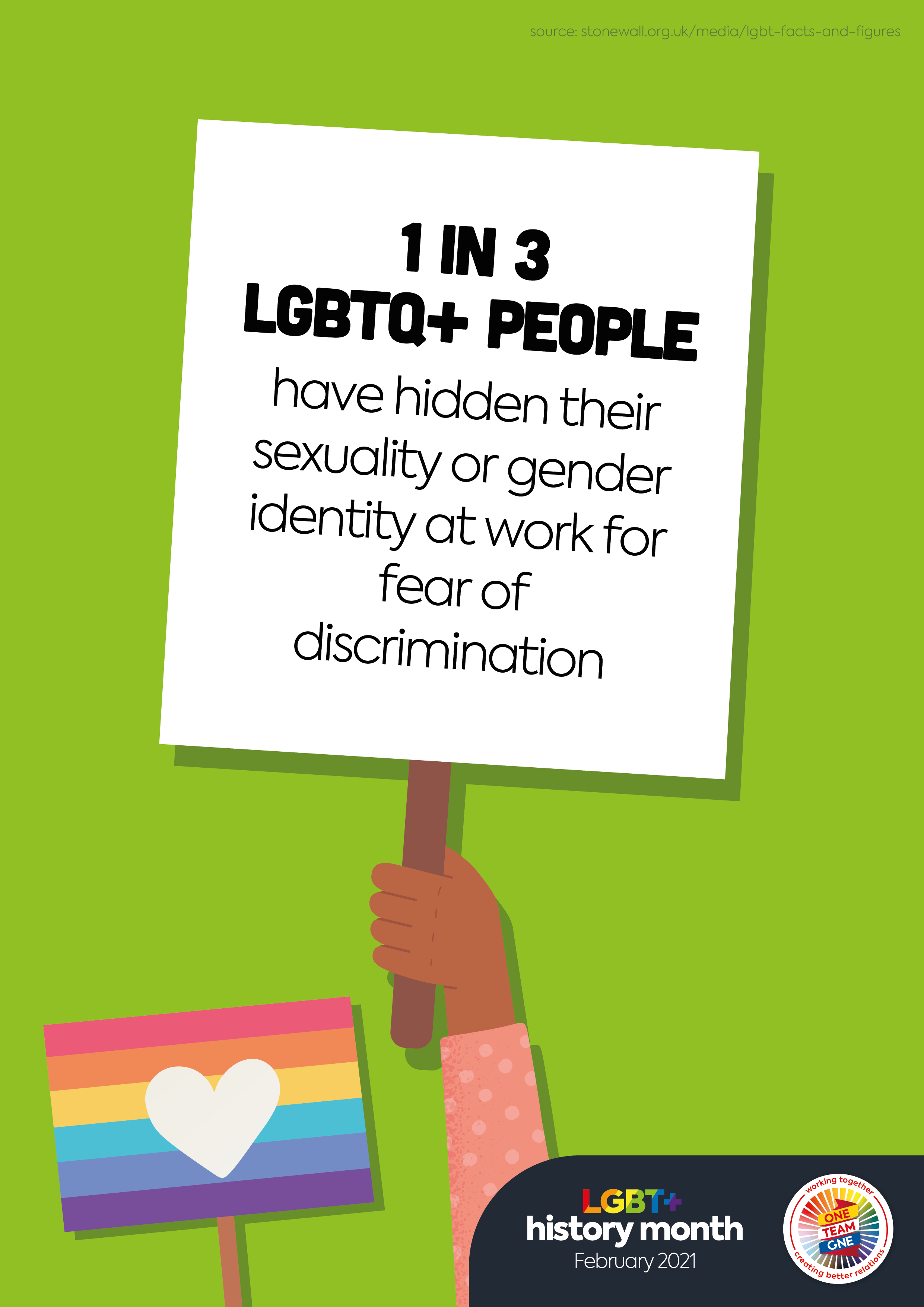 LGBT+ History Month poster